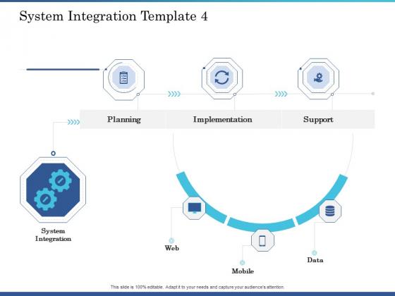System Integration Implementation Plan System Integration Template Planning Ppt Gallery Slide Download PDF