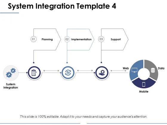 System Integration Template 4 Ppt PowerPoint Presentation Slides Skills