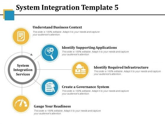 System Integration Template 5 Ppt PowerPoint Presentation Summary Templates
