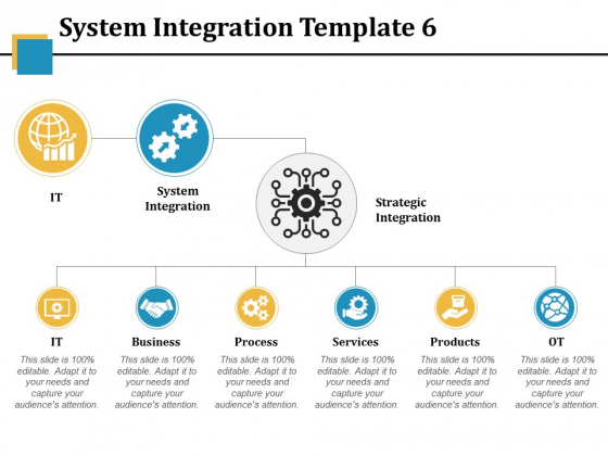 System Integration Template 6 Ppt PowerPoint Presentation Slides Example File