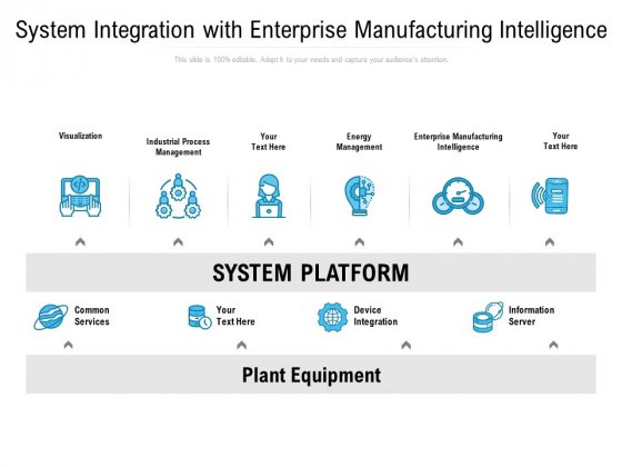 System Integration With Enterprise Manufacturing Intelligence Ppt PowerPoint Presentation Layouts Deck