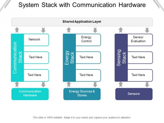 System Stack With Communication Hardware Ppt PowerPoint Presentation Pictures Images PDF