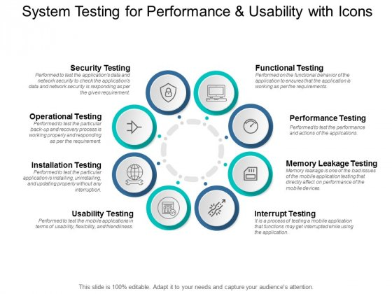 System Testing For Performance And Usability With Icons Ppt PowerPoint Presentation Pictures Inspiration