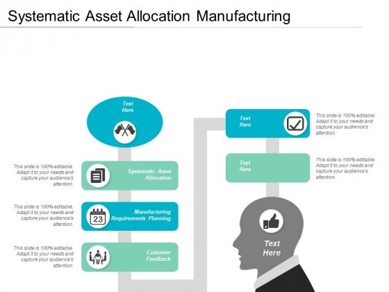 Systematic Asset Allocation Manufacturing Requirements Planning Customer Feedback Ppt PowerPoint Presentation Infographics Templates