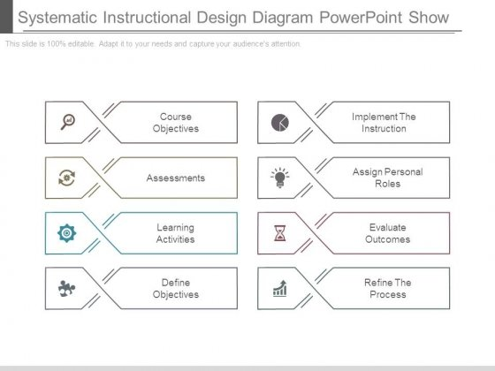 Systematic Instructional Design Diagram Powerpoint Show - PowerPoint ...