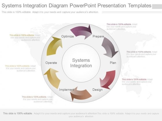 Systems Integration Diagram Powerpoint Presentation Templates