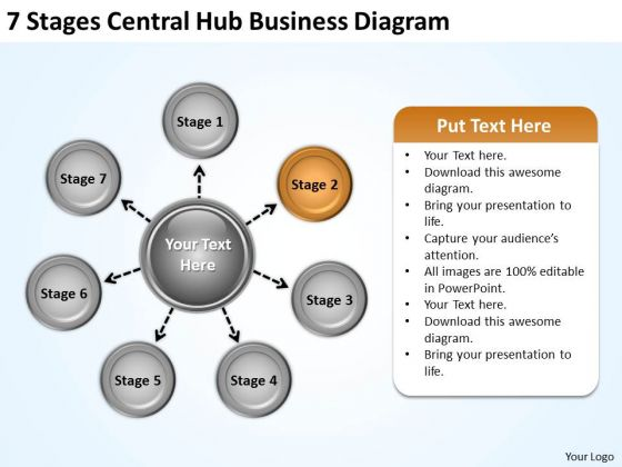 Sales Concepts 7 Stages Central Hub Business Diagram Ppt PowerPoint