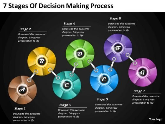 Sales Concepts 7 Stages Of Decision Making Process Business Strategic Plan Ppt Slide