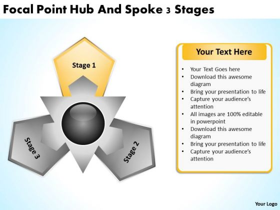 Sales Concepts Focal Point Hub And Spoke 3 Stages Business Strategy