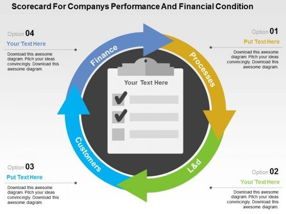 Scorecard For Companys Performance And Financial Condition PowerPoint Templates