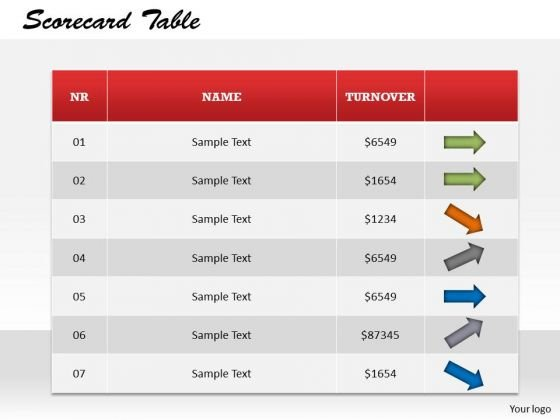 Scorecard Table With Kpi PowerPoint Presentation Template