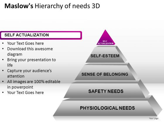 Segmentation Maslows Hierarchy Of Needs 3d PowerPoint Slides And Ppt Diagram Templates