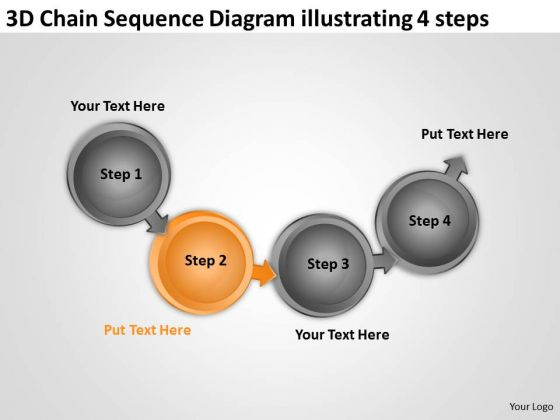Sequence Diagram Illustrating 4 Steps Business Plan For Non Profit PowerPoint Templates
