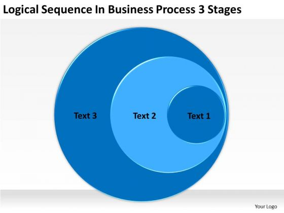 Sequence In Business Process 3 Stages Templates For Plans PowerPoint Slides