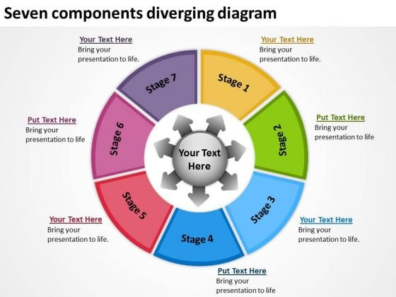 Seven Components Diverging Diagram Cycle Process PowerPoint Slides