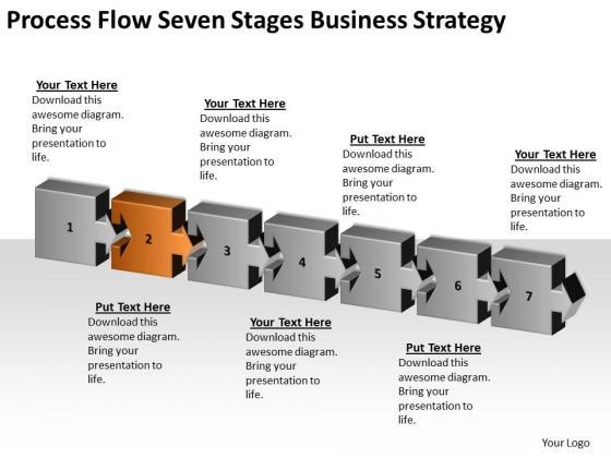 Seven Stages Business Plan And Strategy Ppt How To Formulate PowerPoint Slides