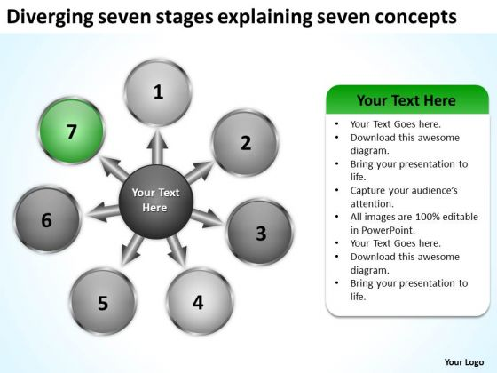 Seven Stages Explaining Concepts Circular Flow Motion Chart PowerPoint Slides