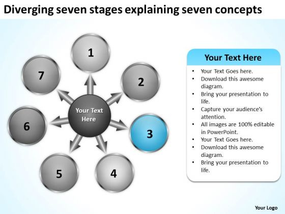Seven Stages Explaining Concepts Circular Process PowerPoint Templates