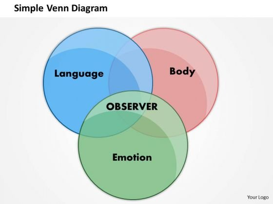 Simple Venn Diagram PowerPoint Presentation Template