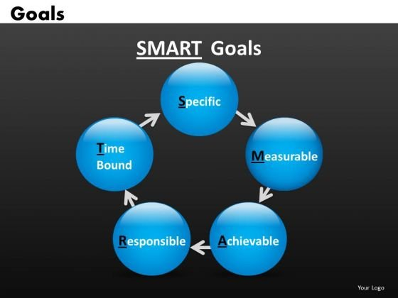 Smart Goals Circle Process Chart PowerPoint Slides Spherical Stages Ppt
