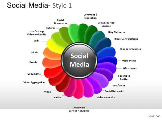 Social Media Process Ppt Slides PowerPoint Process Diagrams