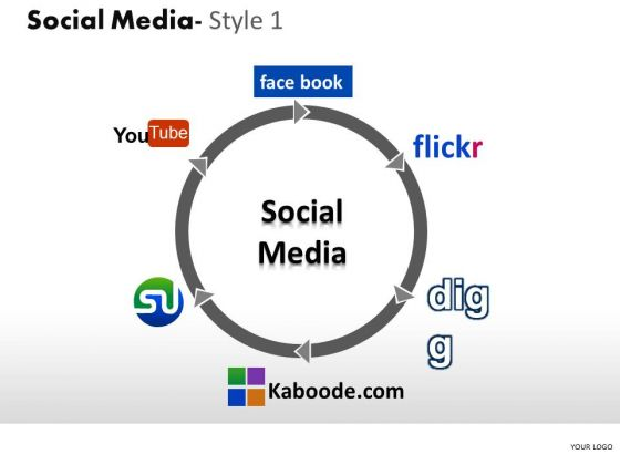 Social Media Sites PowerPoint Slides And Ppt Diagram Templates