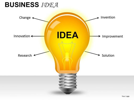Solution Business Idea PowerPoint Slides And Ppt Templates