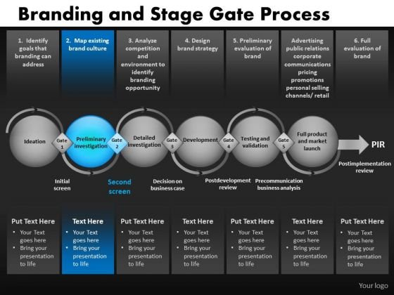 Stage Gate Process Framework Point Slides Ppt Templates 1 2