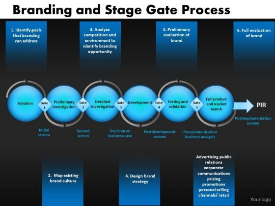 Stage Gate Process PowerPoint Slides Ppt Templates