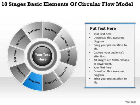 Stages Basic Elements Of Circular Flow Model Starting Your Own Business PowerPoint Templates