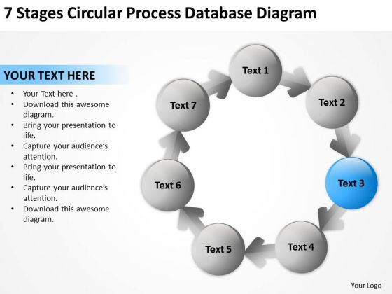 Stages Circular Process Database Diagram Strategic Business Plan Template PowerPoint Slides