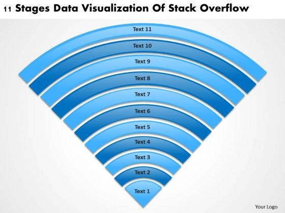 Stages Data Visualization Of Stack Overflow Company Business Plan PowerPoint Slides