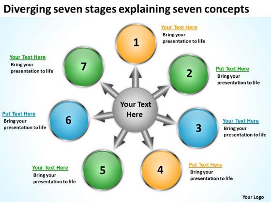Stages Explaining Concepts Relative Circular Flow Arrow Diagram PowerPoint Templates
