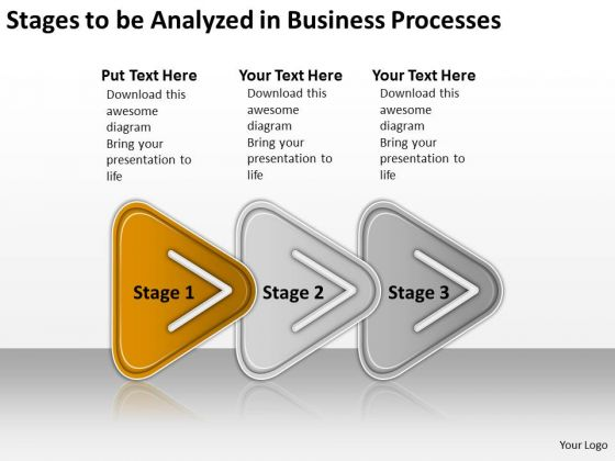 Stages To Be Analyzed In Business Processes Sba Gov Plan - Sba gov business plan template