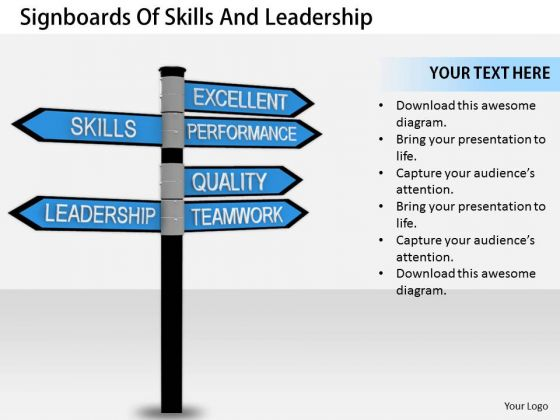 Stock Photo Business Strategy Execution Signboards Of Skills And Leadership Clipart