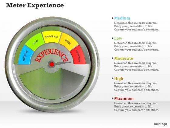 Stock Photo Meter Experience PowerPoint Slide