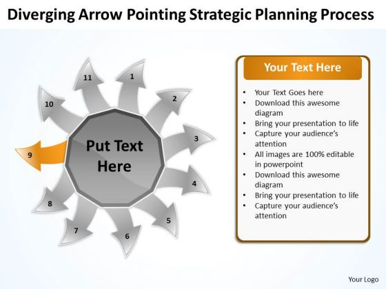 Strategic Planning Process Ppt Relative Circular Flow Arrow Diagram PowerPoint Template