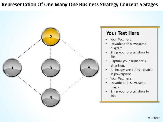 Strategy Formulation Concept 5 Stages Ppt Writing Business Plans Examples PowerPoint Slides