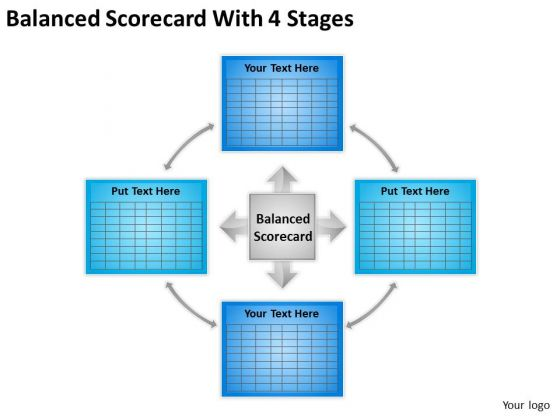 Strategy PowerPoint Template Balanced Scorecard With 4 Stages Ptp Slides
