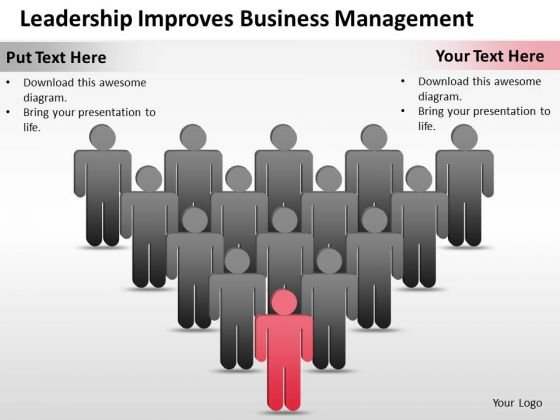 Strategy PowerPoint Template Leadership Improves Business Management Ppt Templates