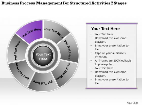 Structured Activities 7 Stages Ppt Growthink Business Plan Template PowerPoint Slides