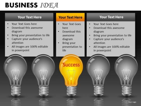 Successful Idea PowerPoint Ppt Slides