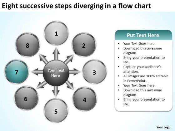Successive Steps Diverging A Flow Chart Circular Spoke Diagram PowerPoint Templates