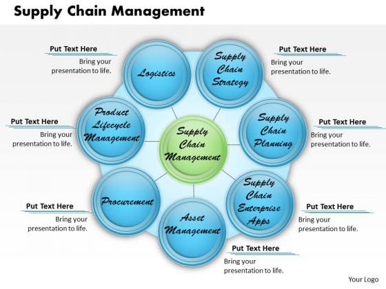 Supply Chain Management Business PowerPoint Presentation