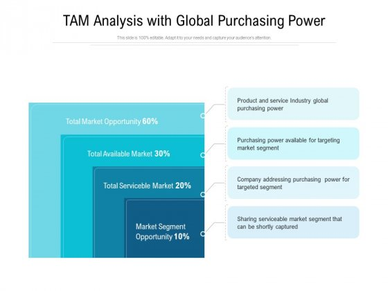 TAM Analysis With Global Purchasing Power Ppt PowerPoint Presentation Slides Deck PDF