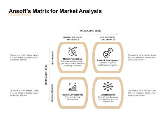 TAM SAM And SOM Ansoffs Matrix For Market Analysis Ppt Layouts Designs Download PDF