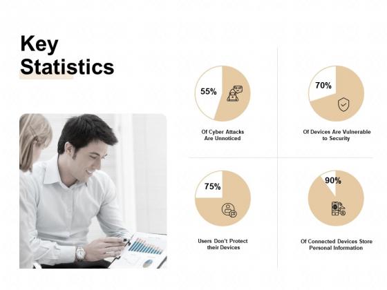 TAM SAM And SOM Key Statistics Ppt Inspiration Maker PDF