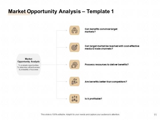 TAM_SAM_And_SOM_Ppt_PowerPoint_Presentation_Complete_Deck_With_Slides_Ppt_PowerPoint_Presentation_Complete_Deck_With_Slides_Slide_11