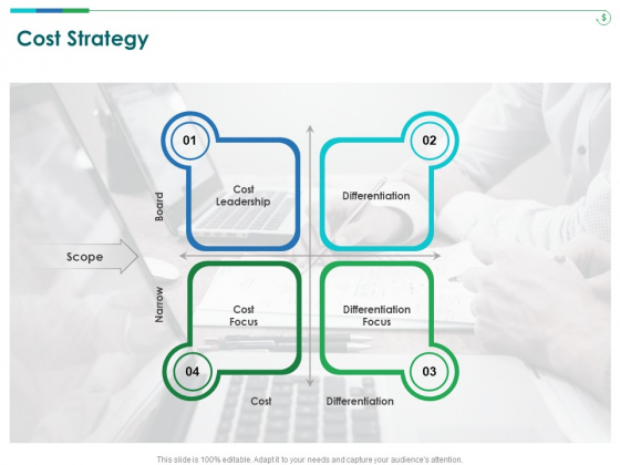 TCM Cost Strategy Ppt Infographics Gridlines PDF