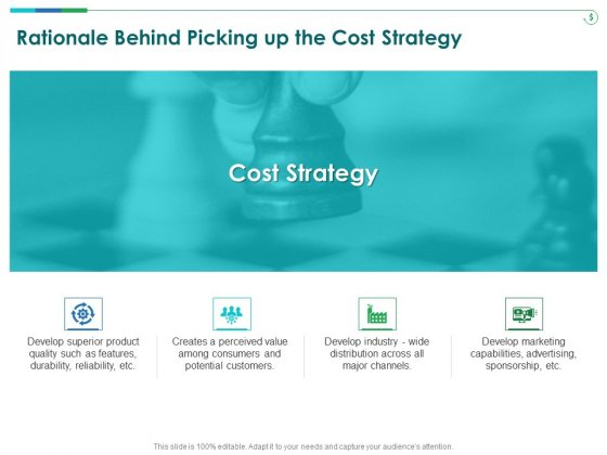 TCM Rationale Behind Picking Up The Cost Strategy Ppt Show Tips PDF